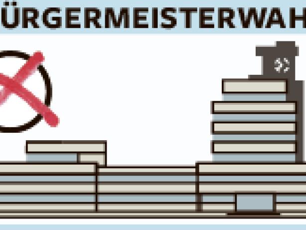 Bürgermeisterwahl Ahrensburg: Frage an die Kandidaten: Wie wird Stormarnplatz aussehen?