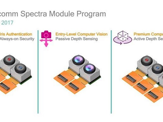 Qualcomm Spectra: Das dritte Kamera-Auge sieht mehr