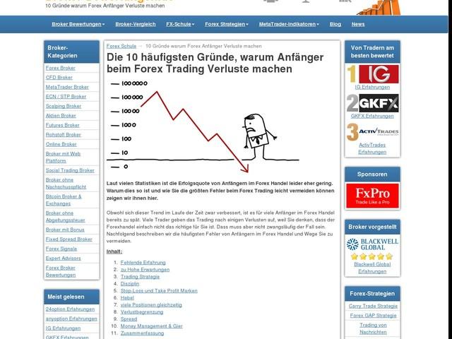 10 Gründe warum Forex Anfänger Verluste machen | broker-bewertungen.de