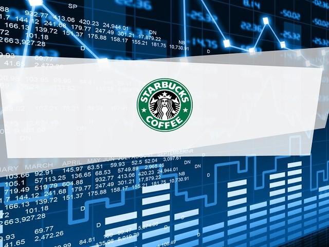 Starbucks-Aktie Aktuell - Starbucks fällt mit 1,6 Prozent gering