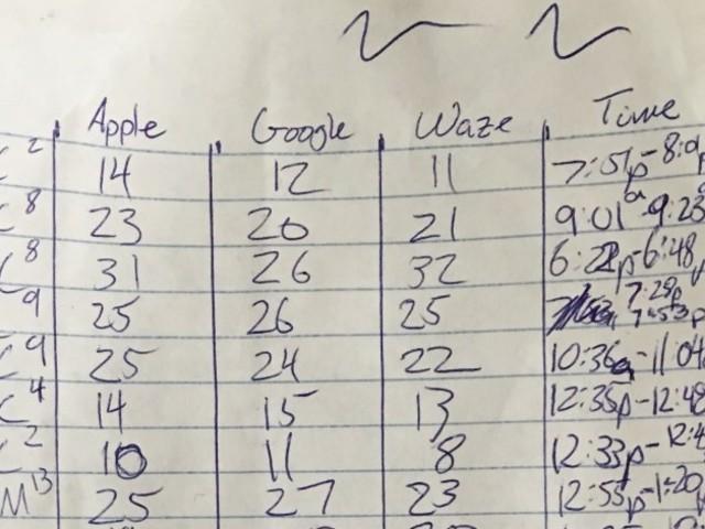 Apple Maps vs. Waze vs. Google Maps