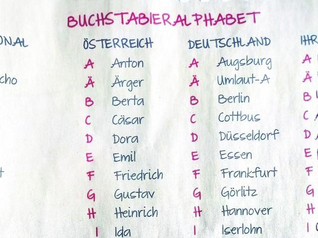 Neues Buchstabier-Alphabet: Das schlagen die KURIER-Leser vor