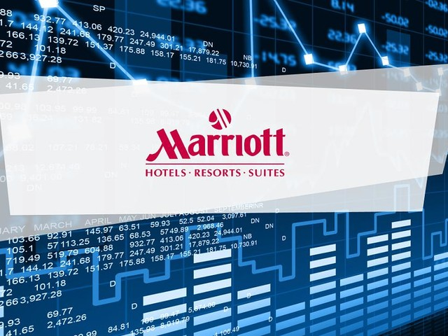 Marriott International-Aktie Aktuell - Marriott International praktisch unverändert