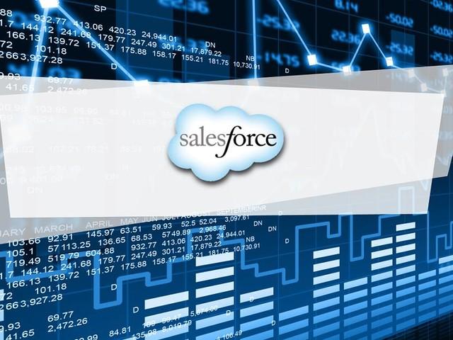 Salesforce.com-Aktie Aktuell - Salesforce.com legt 1,2 Prozent zu