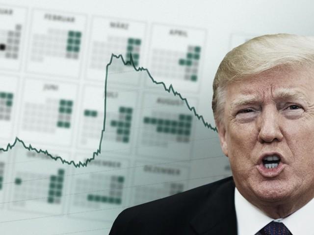 Ein Jahr Präsident Trump - die Bilanz in Daten