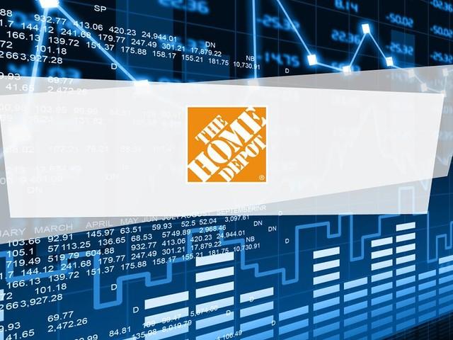 Home Depot-Aktie Aktuell - Home Depot gewinnt 0,8 Prozent