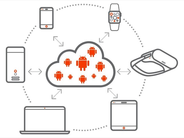 Anbox Cloud: Canonical stellt Container-Plattform mit Android vor