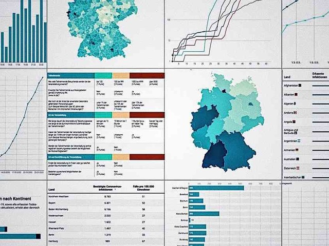 Aktuelle Corona-Fallzahlen: 10.696 Neuinfektionen in Deutschland erfasst, 1.500 Erkrankte in den Kliniken