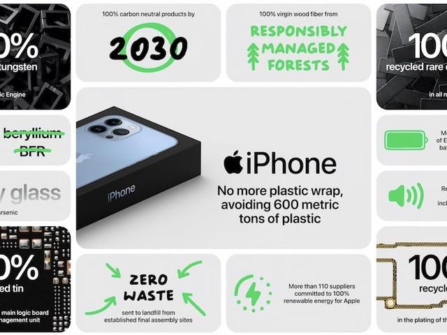 Foto zeigte neue plastikfreie Verpackung des iPhone 13 (Pro)