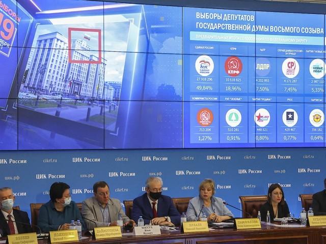 Endergebnis der Dumawahl: Regierungspartei gewinnt in Russland