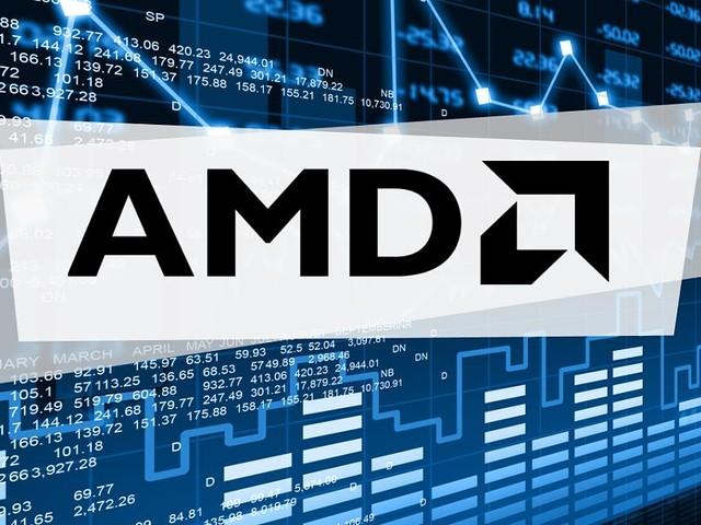 AMD-Aktie Aktuell - AMD praktisch unverändert
