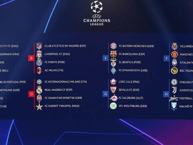 BVB, Bayern, Wolfsburg, Leipzig: Das sind die Gruppen in der Champions League