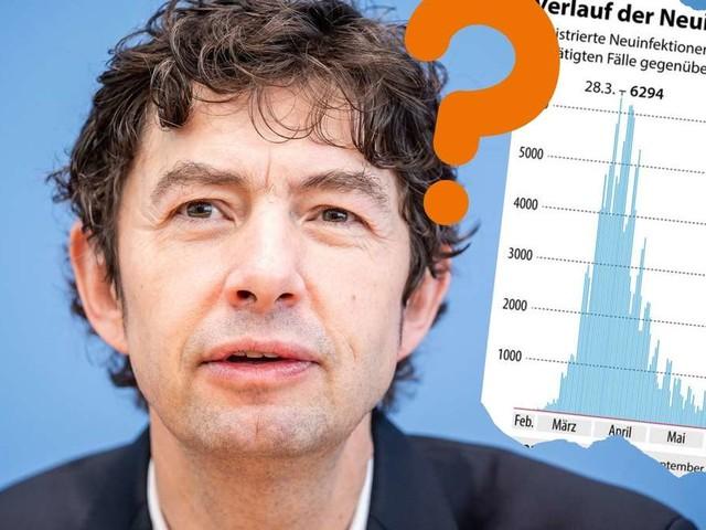 Steigende Corona-Zahlen in Deutschland: Was der Anstieg der Infektionen bedeutet