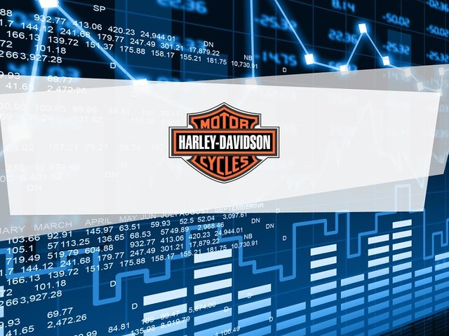 Harley-Davidson-Aktie Aktuell - Harley-Davidson gewinnt 0,8 Prozent