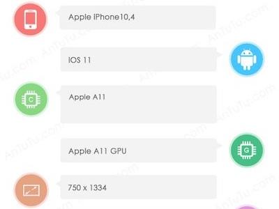 Last Minute Gerüchte: iPhone X Modelle, iPhone 8 Benchmarks, Apple Pay in Deutschland, Multi-Device Wireless Charger kommt 2018 und ARKit Videos