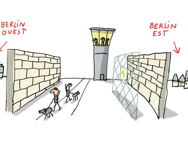 C'est quoi, le mur de Berlin ?