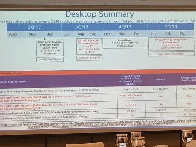 Les processeurs Intel Coffee Lake se révèlent doucement