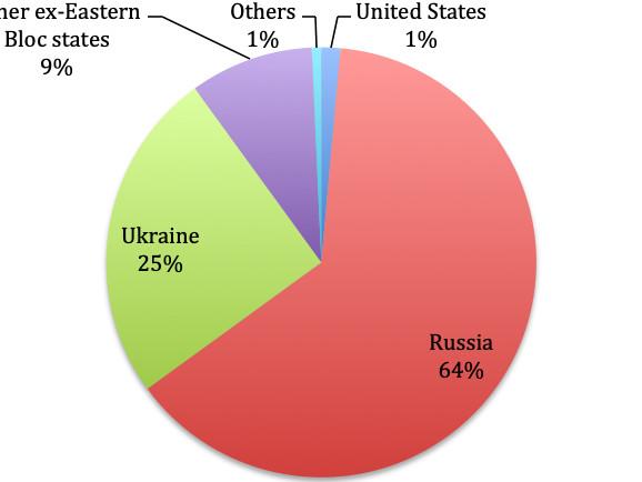 En Russie il y a des « oligarques », et en Amérique des « hommes d'affaires ». Par Alan Macleod