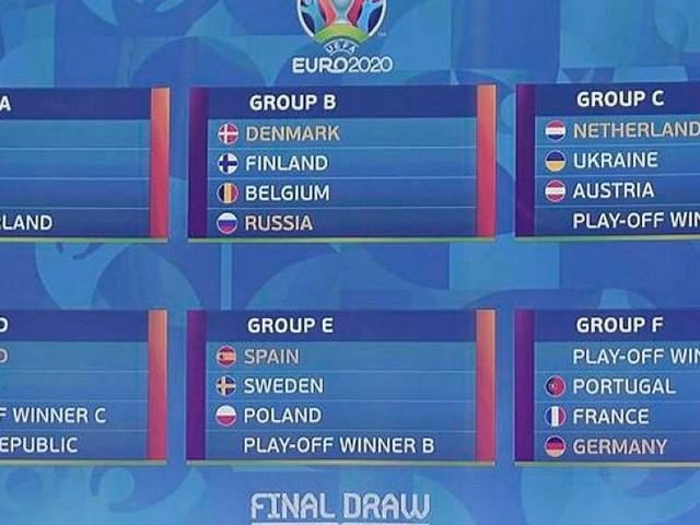 Football. Euro 2020: la France avec l'Allemagne et le Portugal! [Vidéo]
