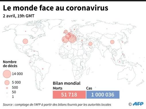 Un million de cas : la progression exponentielle de la pandémie