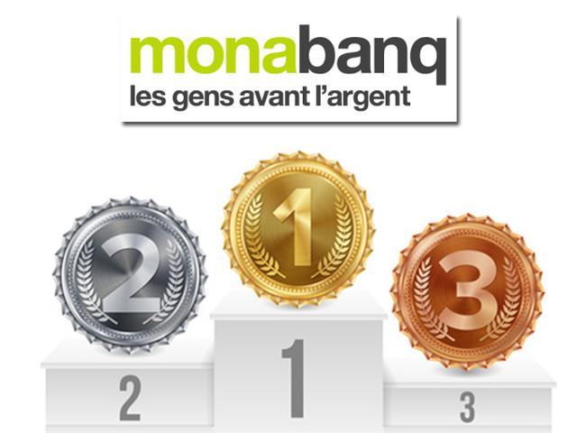 Monabanq, les gens avant l'argent, la banque élue meilleure relation client online 2019