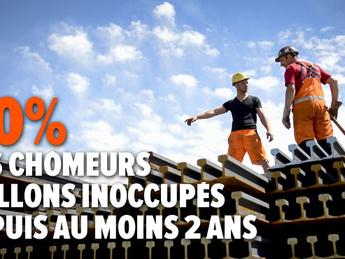 Comment atteindre le plein emploi en Wallonie d'ici 2030? Voici les propositions du représentant wallon des entreprises pour y arriver