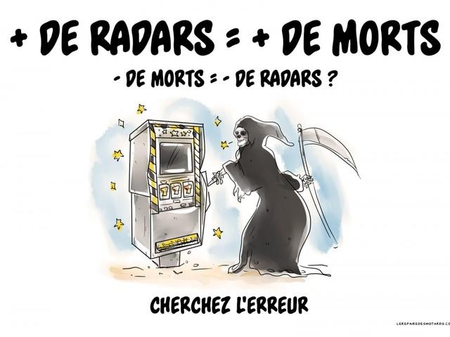 Crobard : Plus de radars = plus de morts