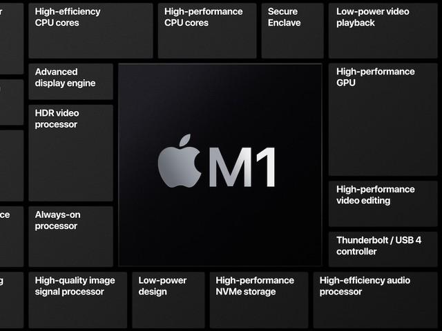 Les Mac Intel devraient ne plus évoluer durant la transition vers le M1 (Apple Silicon)