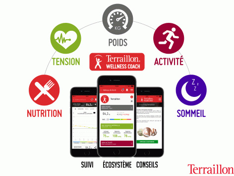 Terraillon lance l'application Wellness Coach