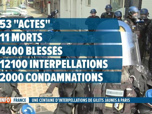 Un an plus tard: qu'est-ce qui a changé en France suite au mouvement des gilets jaunes ?