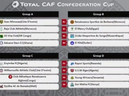 Coupe de la CAF: L'USMA fixé sur ses adversaires