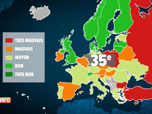 Classement climatique international: la Belgique fait PIRE que la Chine et l'Inde