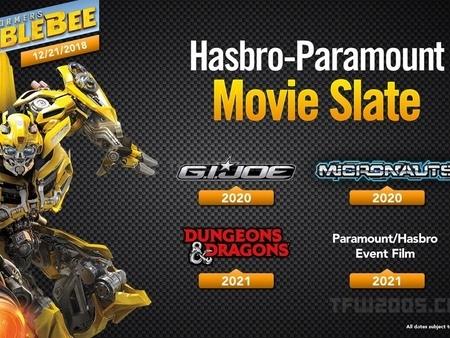 Transformers au cinéma : vers un reboot