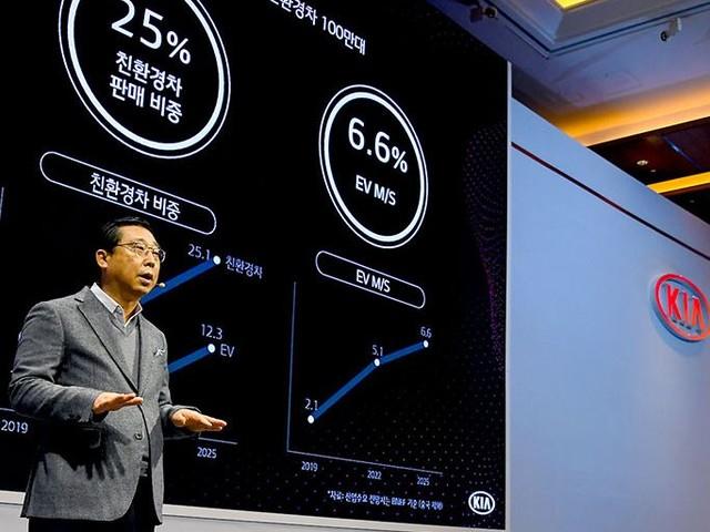 Actualité : Kia lance son Plan S avec 11 voitures électriques pour un investissement de 22,5 milliards d'euros