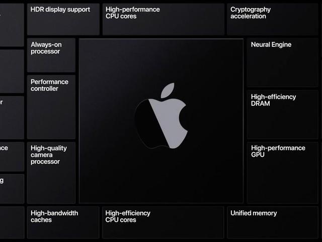 Actualité : Apple A14 : trois versions seraient en préparation, dont deux pour les futurs Mac sous ARM