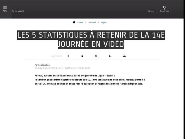 Football - Ligue 1 - Les 5 statistiques à retenir de la 14e journée en vidéo