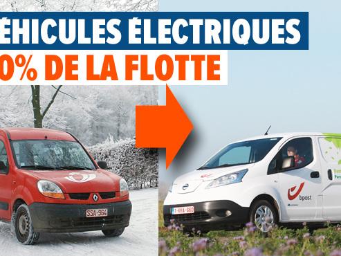 Son activité s'y prête bien: où en est le passage aux véhicules électriques chez Bpost?