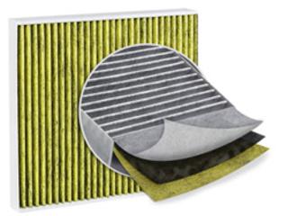 Le filtre à charbon actif réduit le niveau de dioxyde d'azote dans l'habitacle