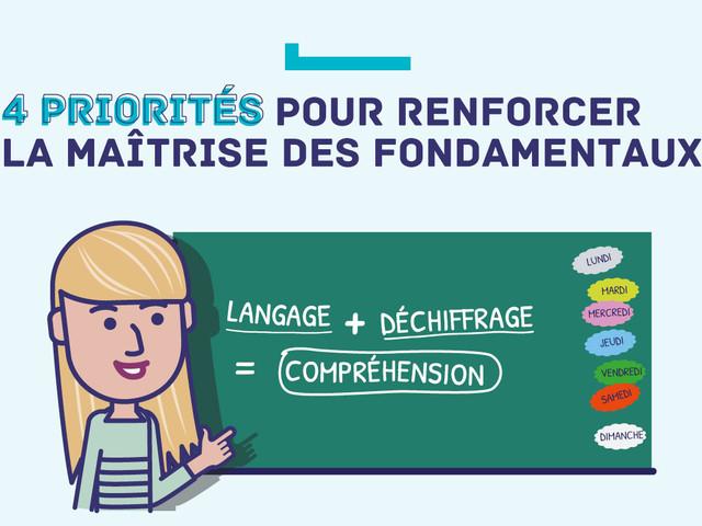 Renforcer les fondamentaux : la lettre du ministre de l'Éducation nationale aux professeurs - ...