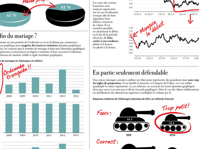 Infographie. Illusions graphiques