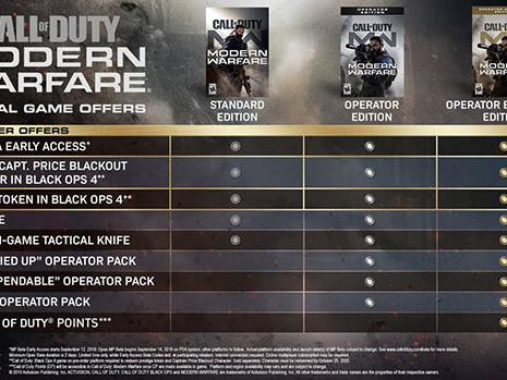 Gamesplanet : Précommande Call of Duty Modern Warfare, DOOM Eternal et quelques promos intéressantes