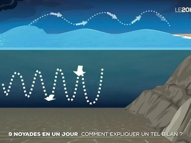 Neuf morts par noyade en Méditerranée : comment expliquer cette série de drames ?
