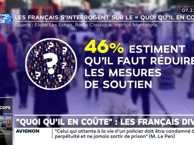 """La Chronique éco : """"Quoi qu'il en coûte"""", les Français divisés"""