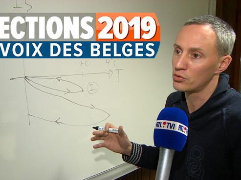 La Voix des Belges: 74% estiment que la température annuelle moyenne n'a jamais été aussi élevée, qu'en disent les experts?