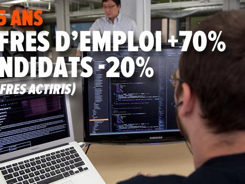 La pénurie d'informaticiens continue de s'accroitre: il y a assez de techniciens mais on s'arrache les développeurs et analystes