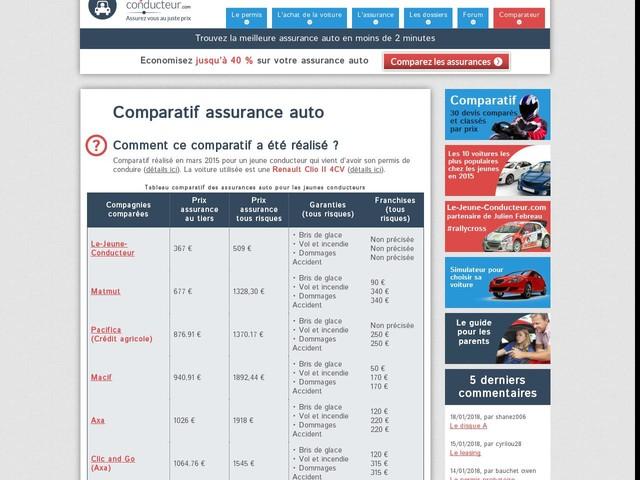 Comparatif Assurance Auto Jeune Conducteur - Le-Jeune-Conducteur.com