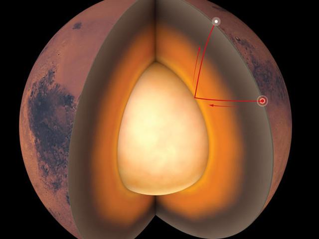 La structure interne de Mars révélée par l'analyse d'ondes sismiques