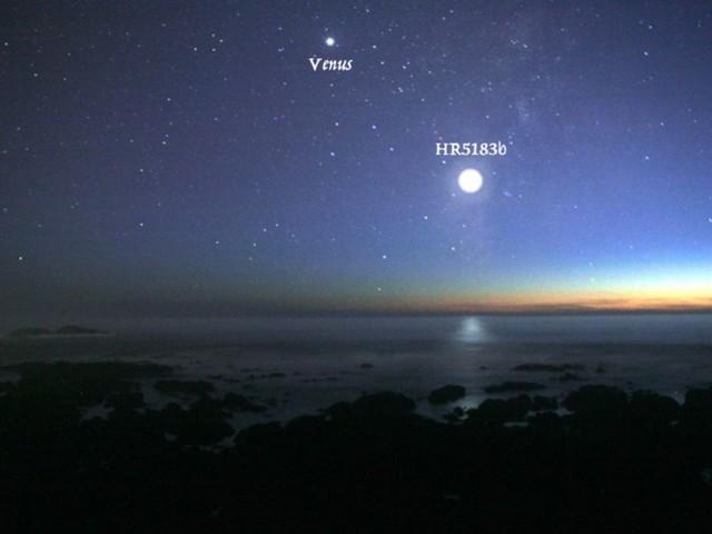 La Vie est possible dans les systèmes où les planètes ont des orbites excentriques