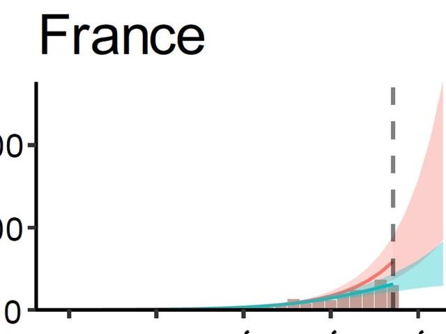 Coronavirus: combien de morts en France le confinement a-t-il permis d'éviter ?