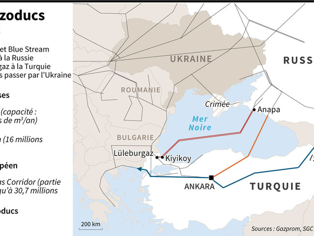 Erdogan et Poutine scellent leur rapprochement énergétique